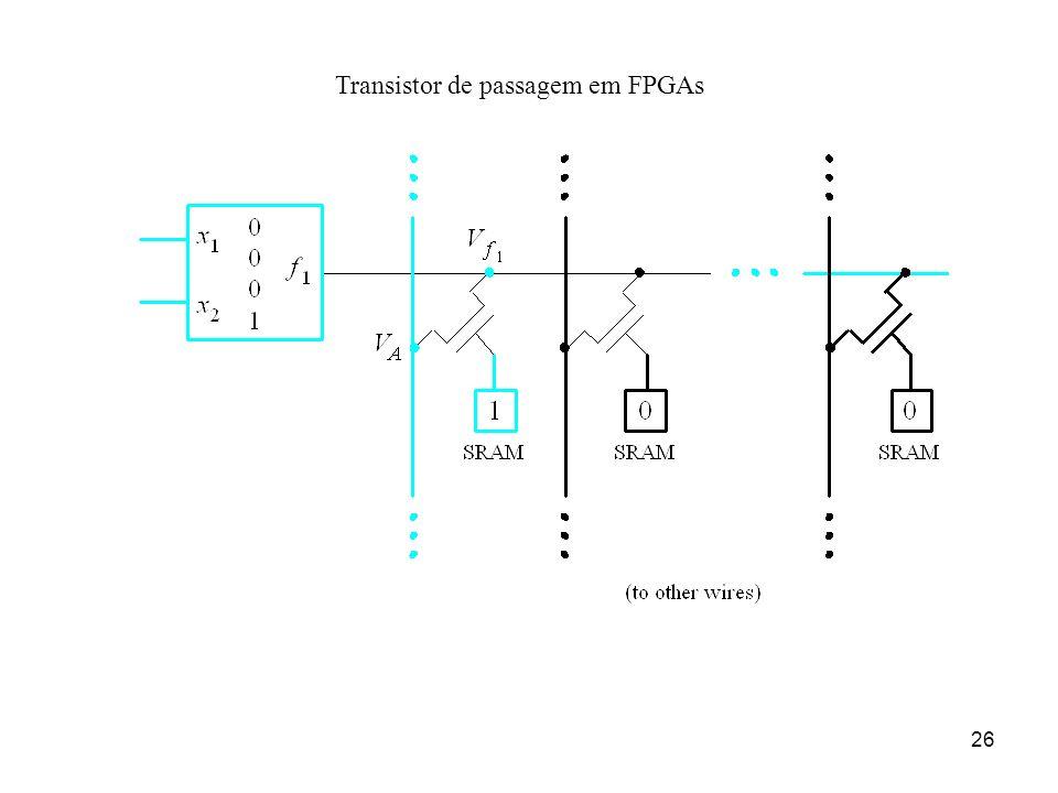Transistor de passagem em FPGAs