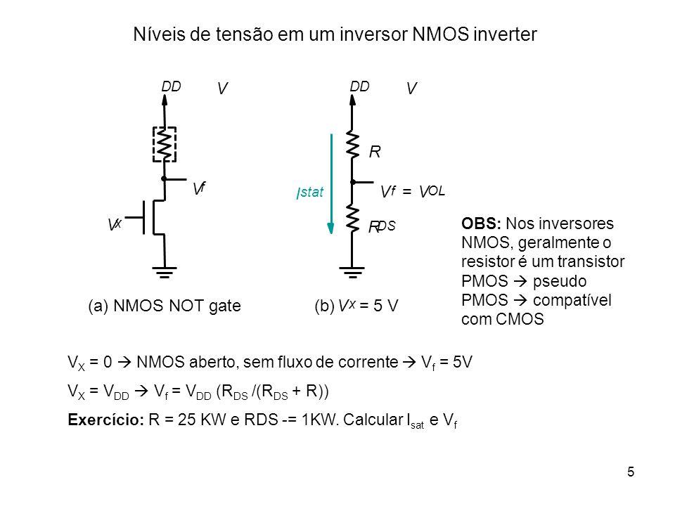 Níveis de tensão em um inversor NMOS inverter
