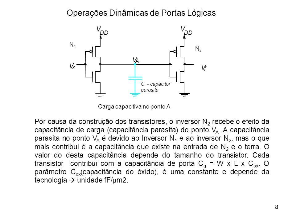 Operações Dinâmicas de Portas Lógicas