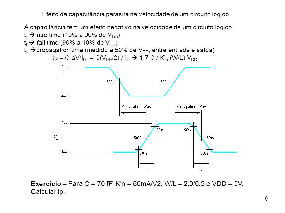 Efeito da capacitância parasita na velocidade de um circuito lógico