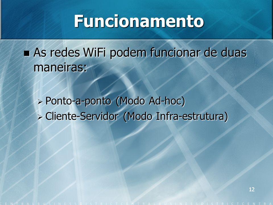 Funcionamento As redes WiFi podem funcionar de duas maneiras:
