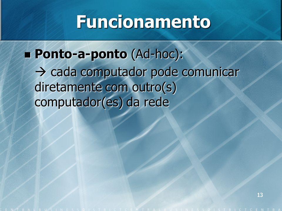 Funcionamento Ponto-a-ponto (Ad-hoc):