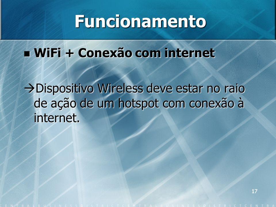 Funcionamento WiFi + Conexão com internet