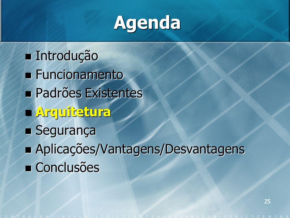 Agenda Introdução Funcionamento Padrões Existentes Arquitetura