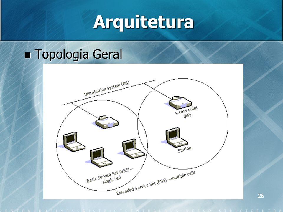 Arquitetura Topologia Geral