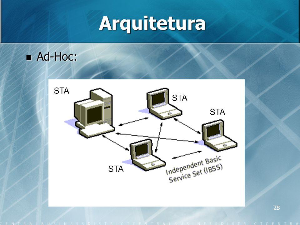 Arquitetura Ad-Hoc: STA STA STA STA