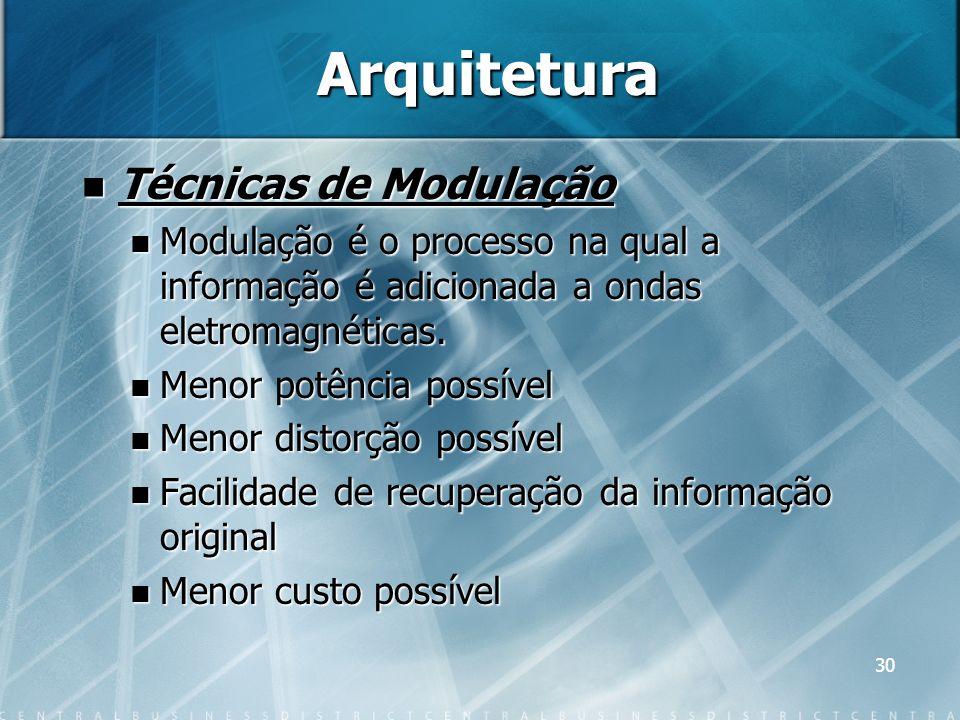 Arquitetura Técnicas de Modulação