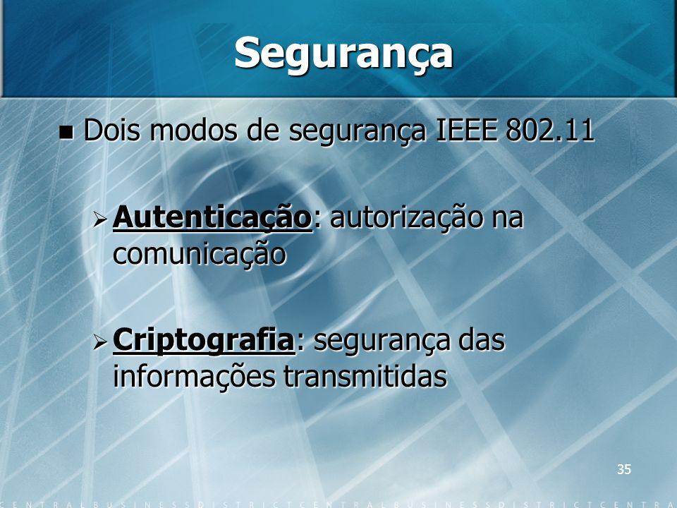 Segurança Dois modos de segurança IEEE 802.11
