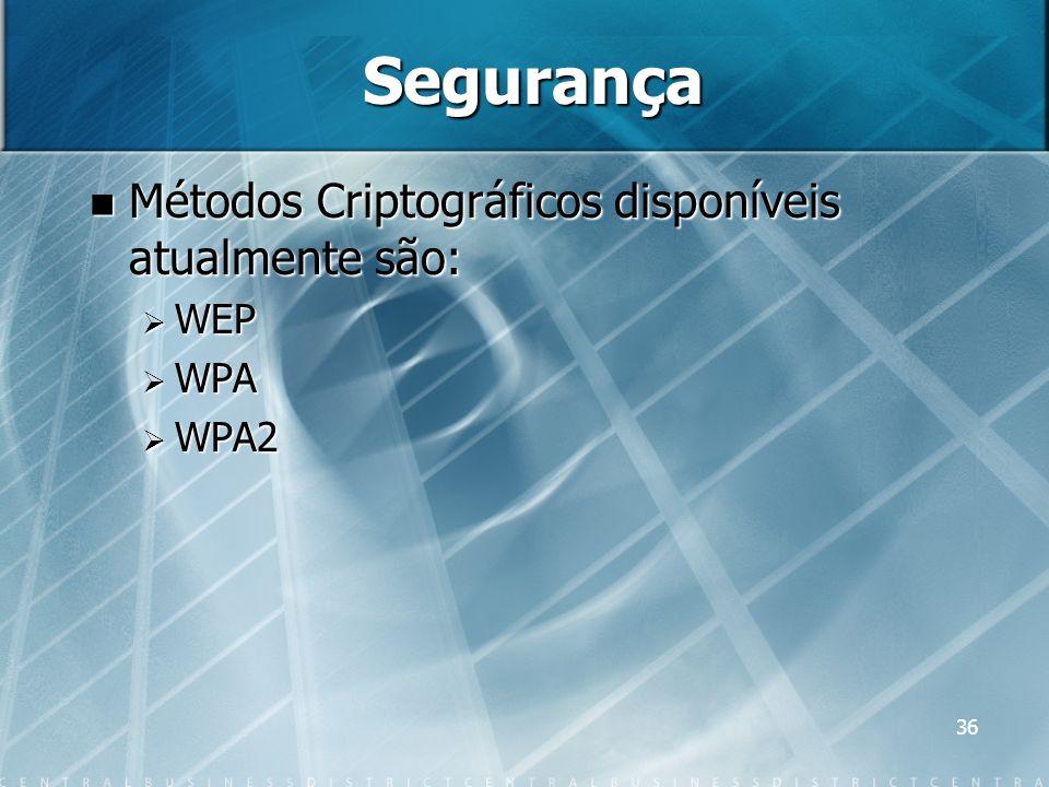 Segurança Métodos Criptográficos disponíveis atualmente são: WEP WPA