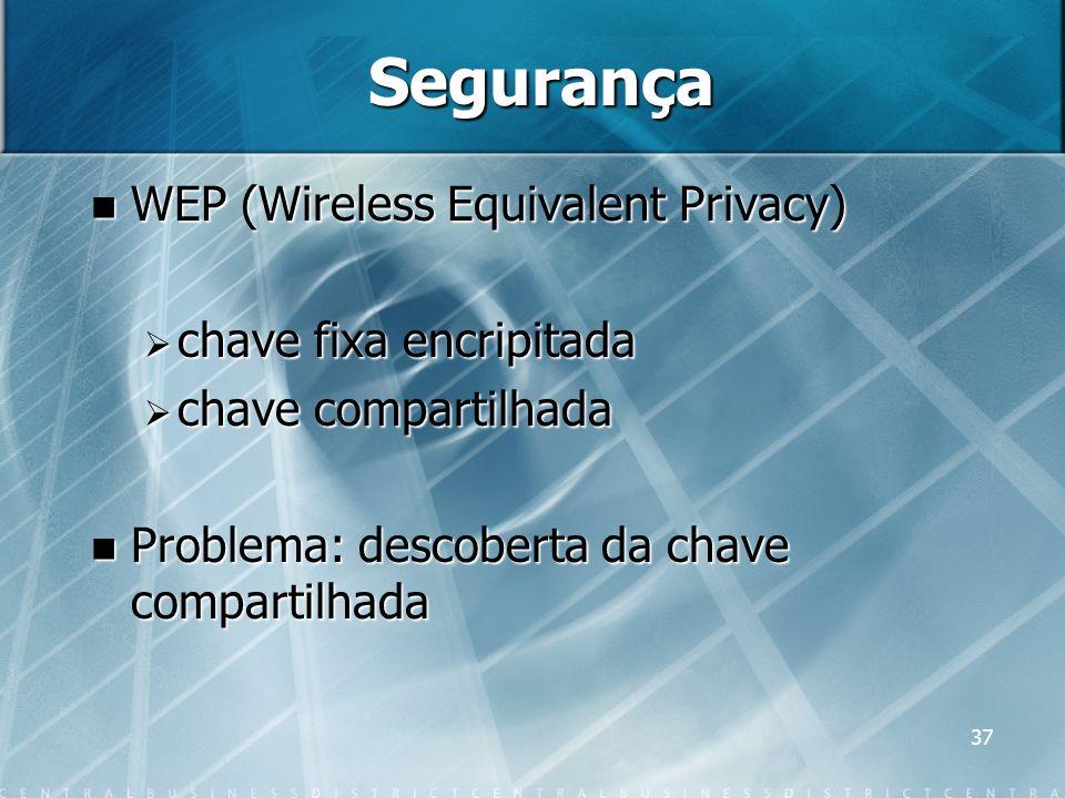 Segurança WEP (Wireless Equivalent Privacy) chave fixa encripitada