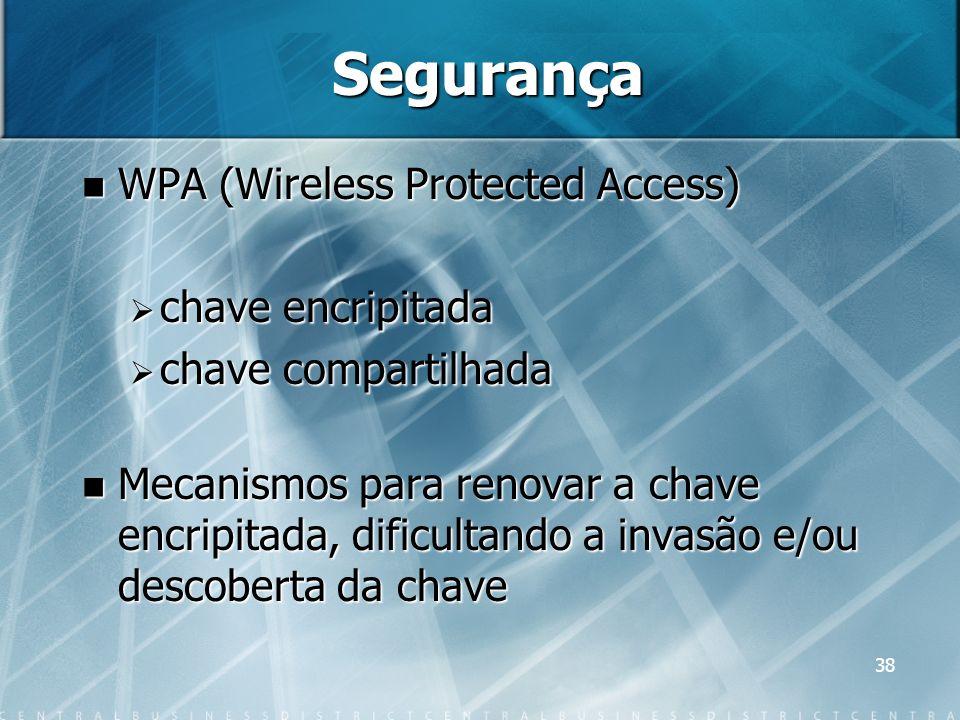Segurança WPA (Wireless Protected Access) chave encripitada