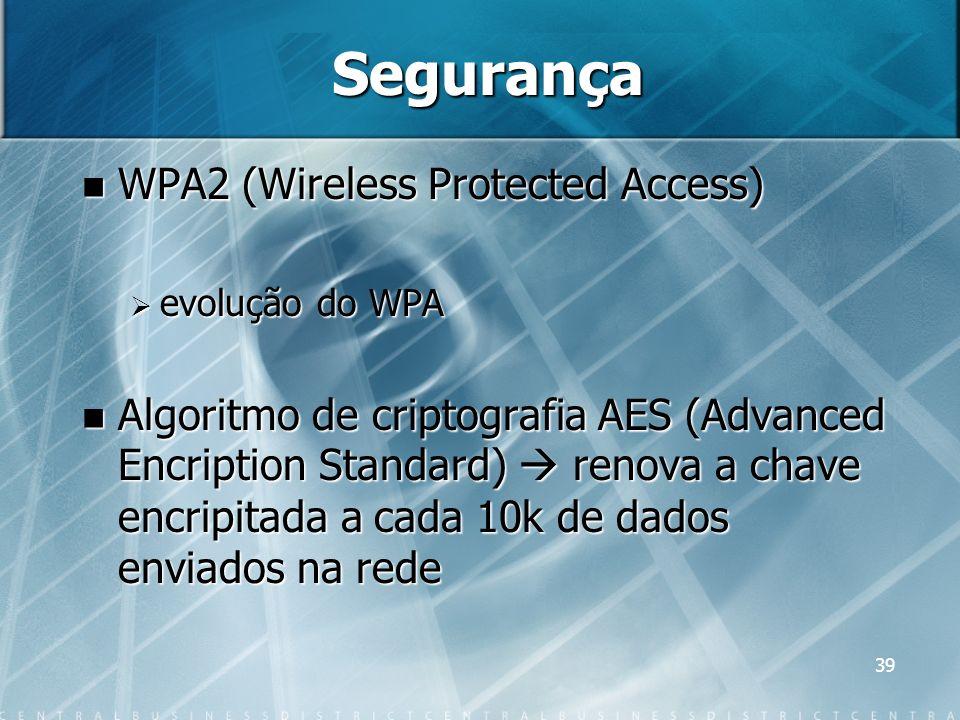 Segurança WPA2 (Wireless Protected Access)