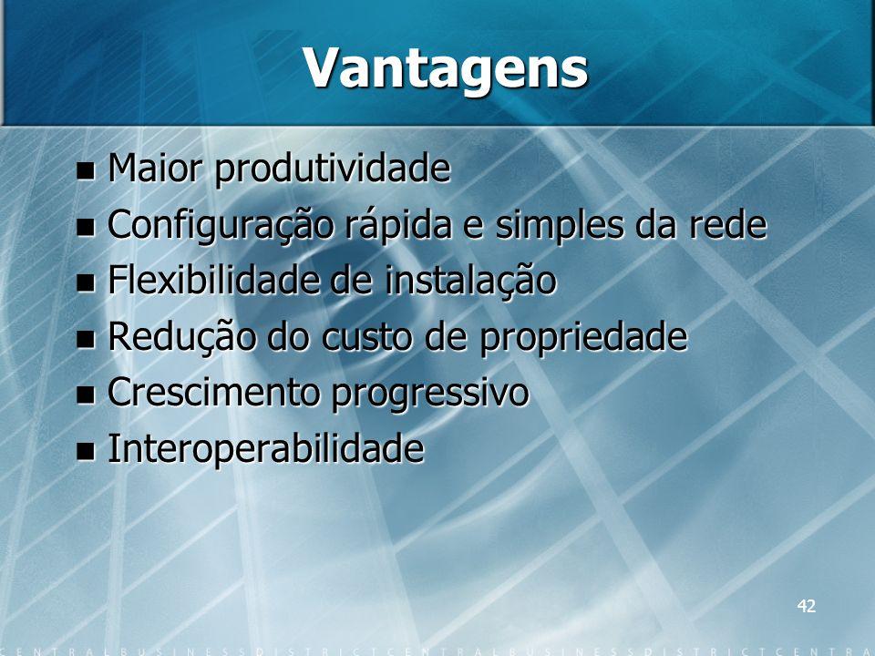Vantagens Maior produtividade Configuração rápida e simples da rede
