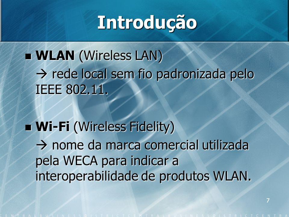 Introdução WLAN (Wireless LAN)