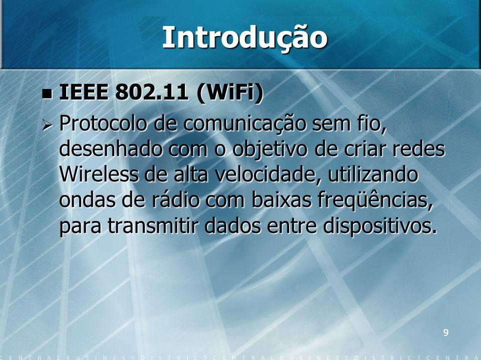 Introdução IEEE 802.11 (WiFi)