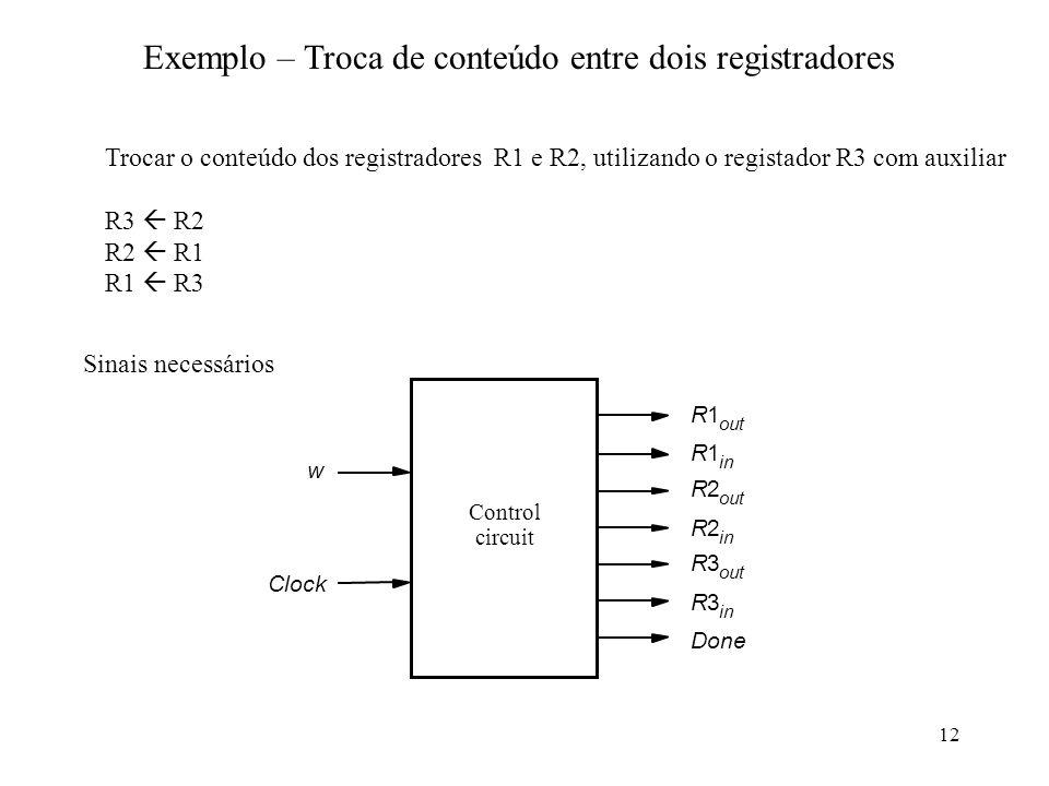 Exemplo – Troca de conteúdo entre dois registradores