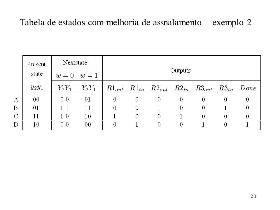 Tabela de estados com melhoria de assnalamento – exemplo 2