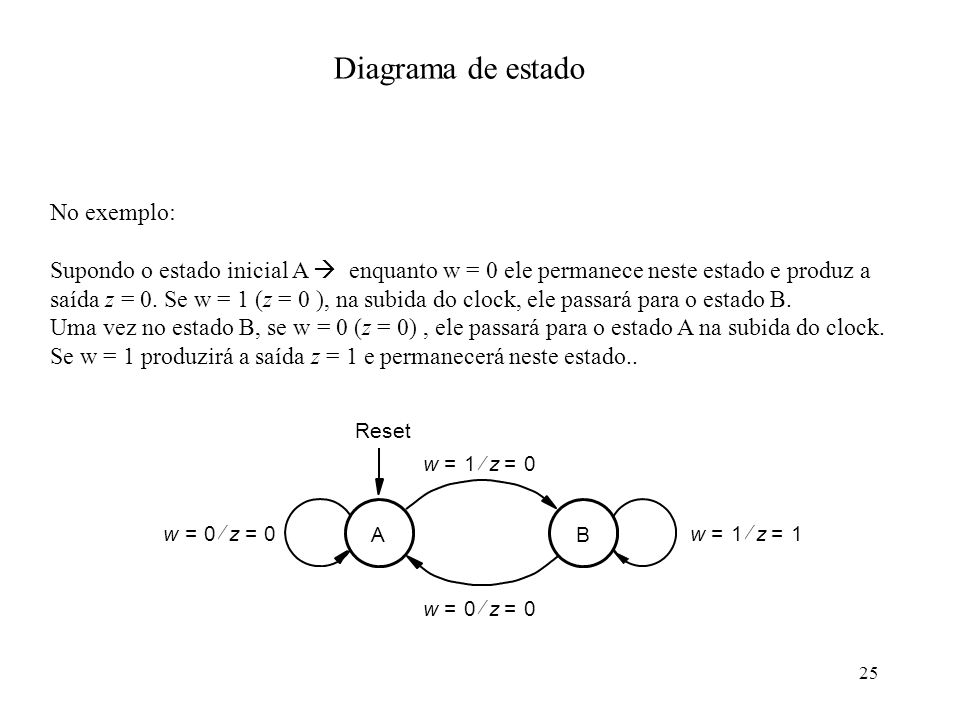 Diagrama de estado No exemplo:
