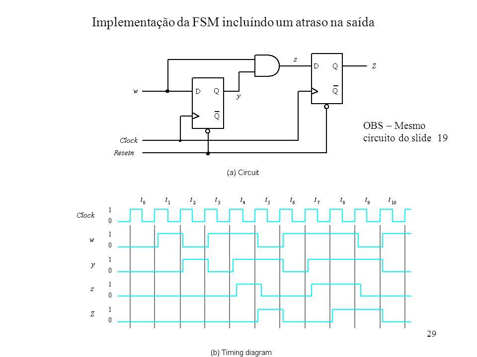Implementação da FSM incluíndo um atraso na saída