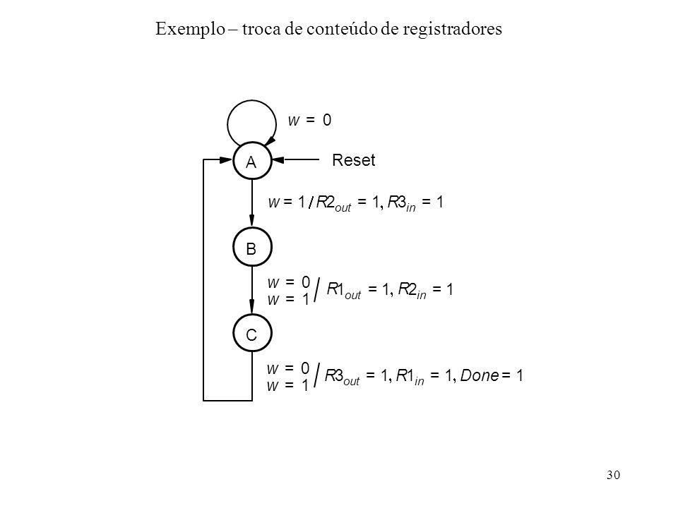 Exemplo – troca de conteúdo de registradores