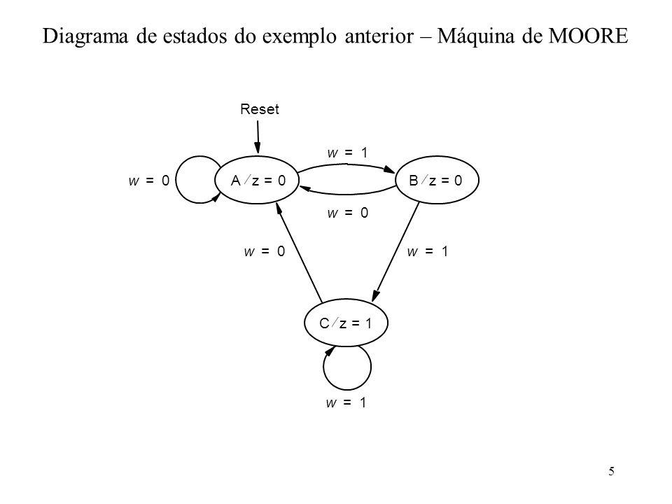 Diagrama de estados do exemplo anterior – Máquina de MOORE