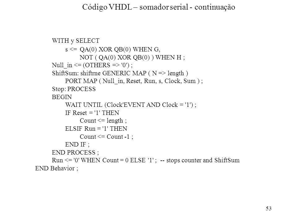 Código VHDL – somador serial - continuação