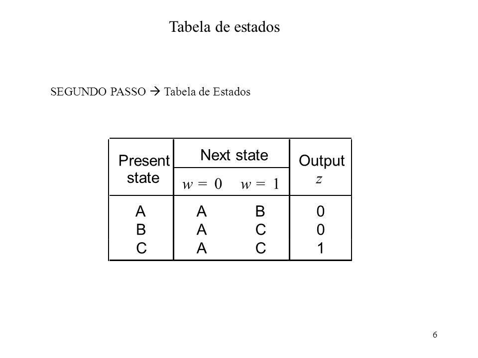 Tabela de estados w = 1 z Present Next state Output state A B C