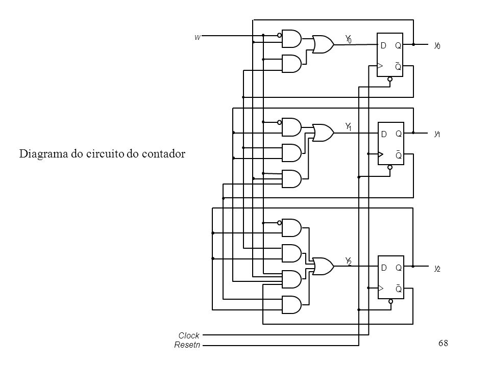 Diagrama do circuito do contador