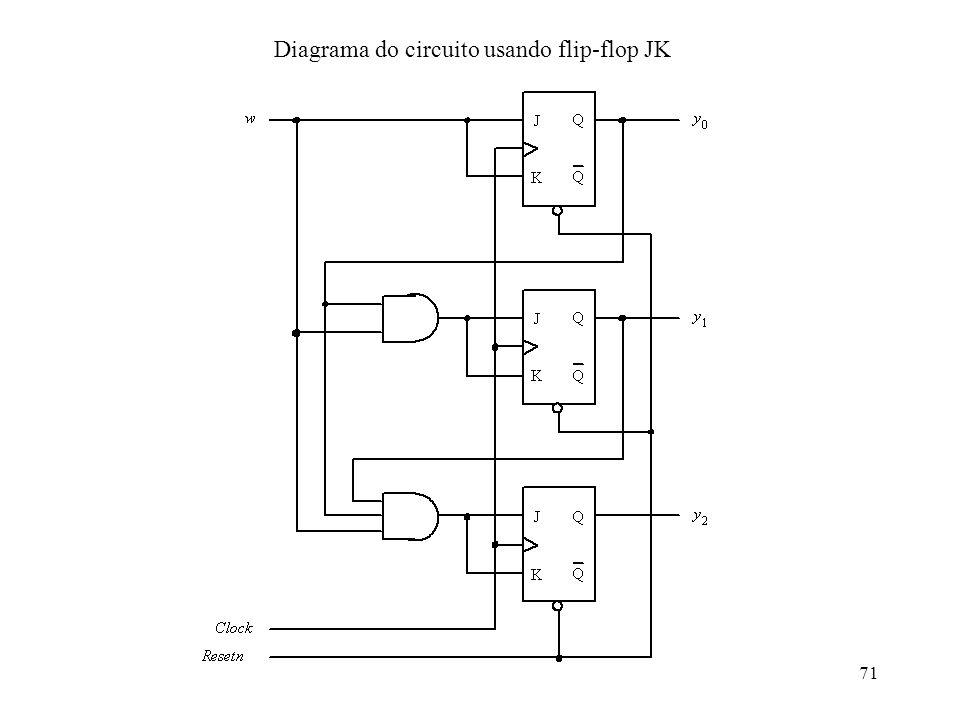 Diagrama do circuito usando flip-flop JK