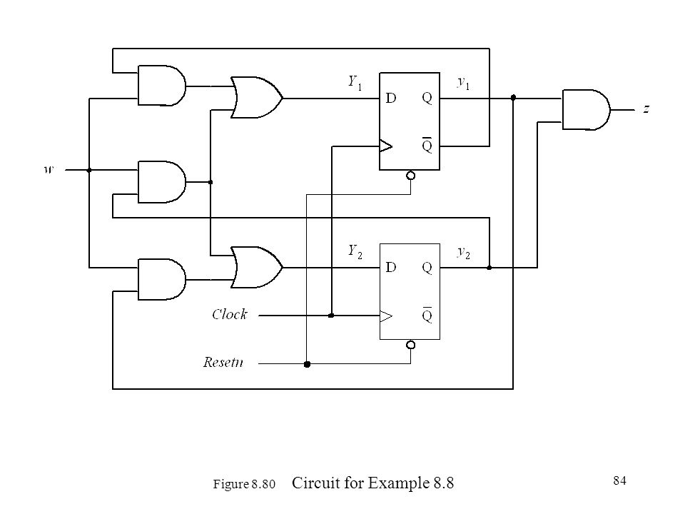 Figure 8.80 Circuit for Example 8.8