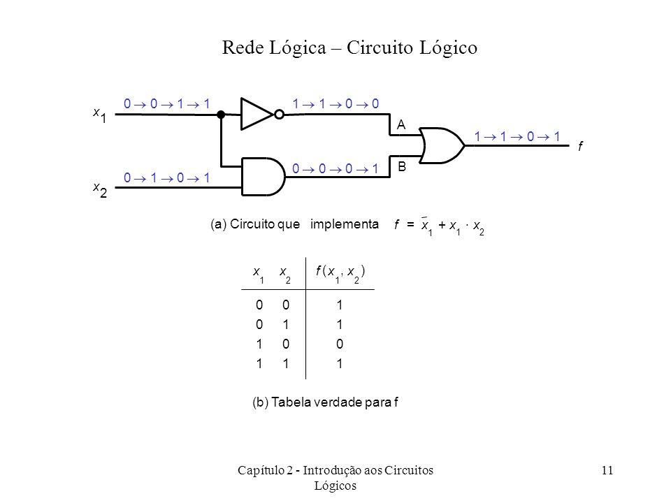 Rede Lógica – Circuito Lógico
