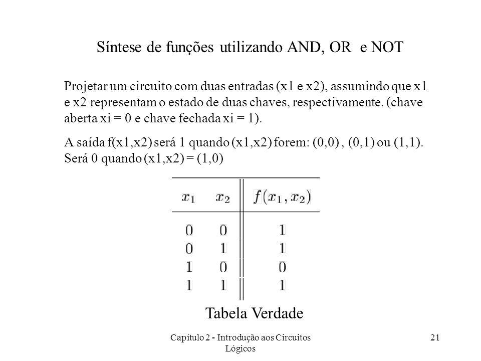 Síntese de funções utilizando AND, OR e NOT