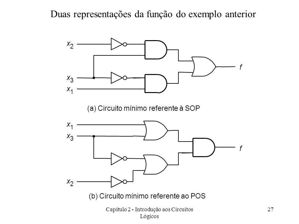 Duas representações da função do exemplo anterior