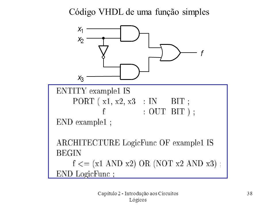 Código VHDL de uma função simples