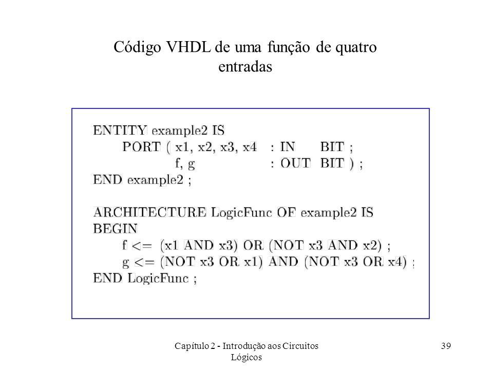Código VHDL de uma função de quatro entradas