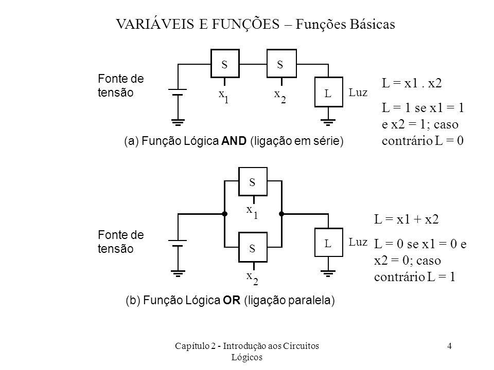 VARIÁVEIS E FUNÇÕES – Funções Básicas