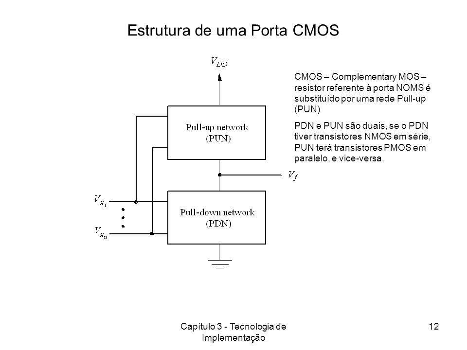Estrutura de uma Porta CMOS