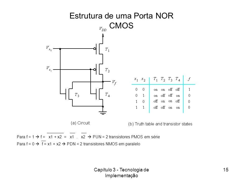 Estrutura de uma Porta NOR CMOS