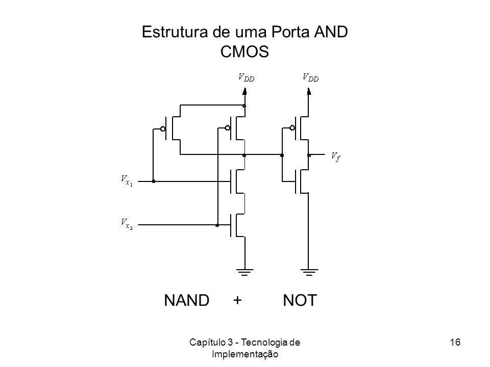 Estrutura de uma Porta AND CMOS