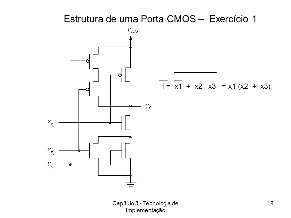 Estrutura de uma Porta CMOS – Exercício 1