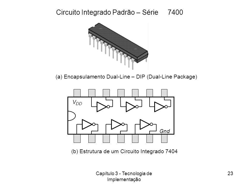 Circuito Integrado Padrão – Série 7400