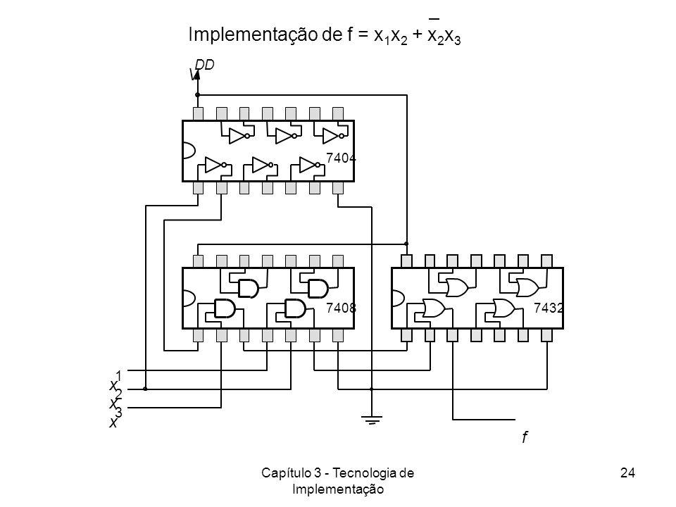 Implementação de f = x1x2 + x2x3