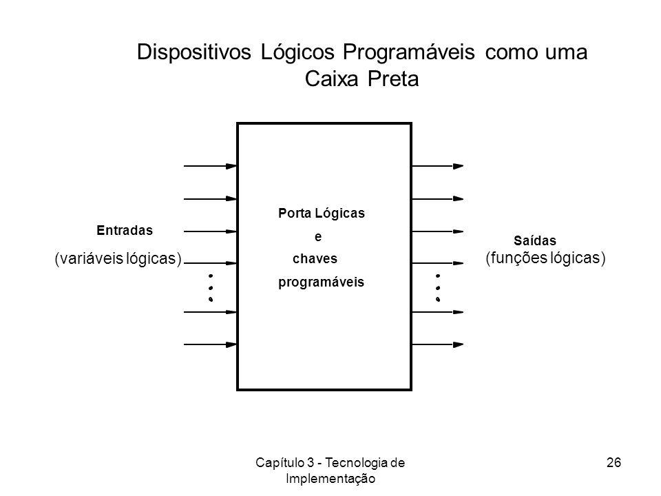 Dispositivos Lógicos Programáveis como uma Caixa Preta