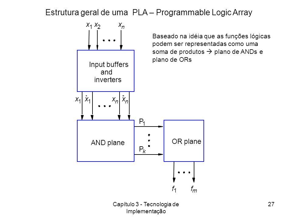 Estrutura geral de uma PLA – Programmable Logic Array