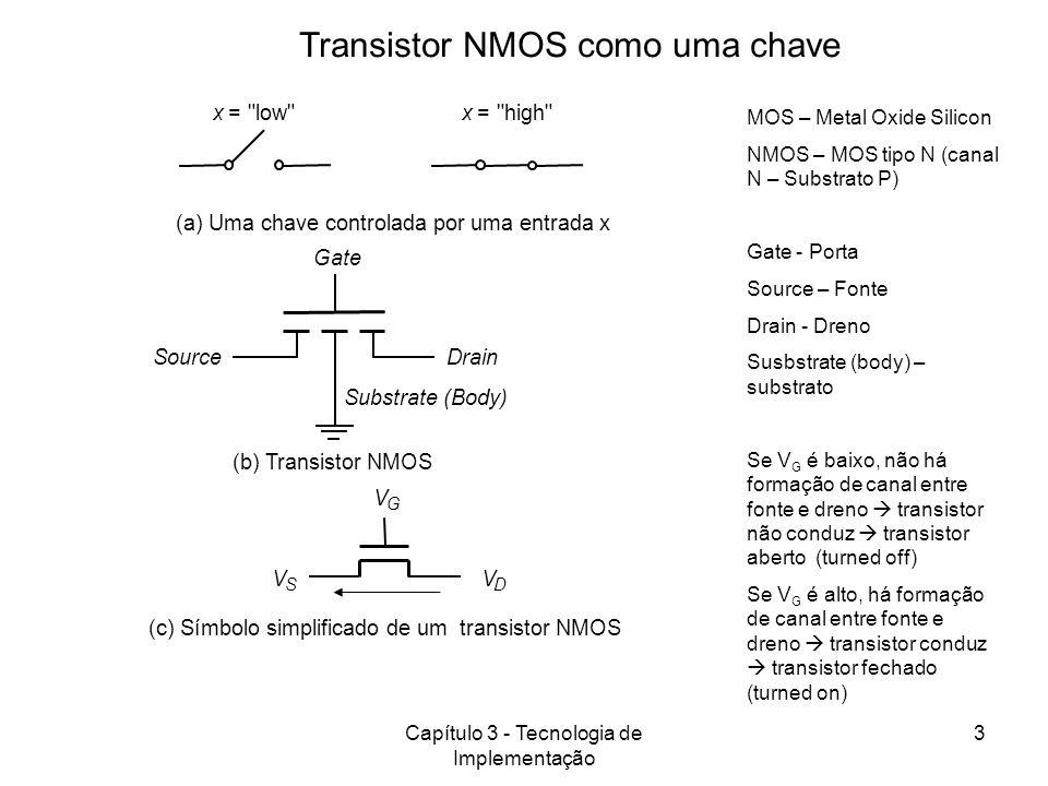 Transistor NMOS como uma chave