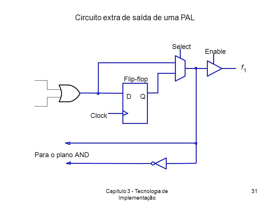 Circuito extra de saída de uma PAL