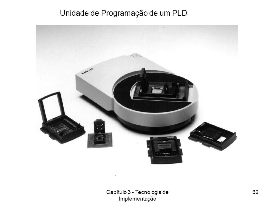 Unidade de Programação de um PLD