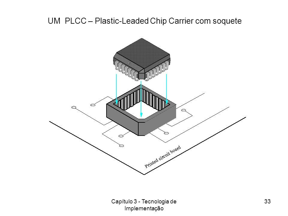 UM PLCC – Plastic-Leaded Chip Carrier com soquete