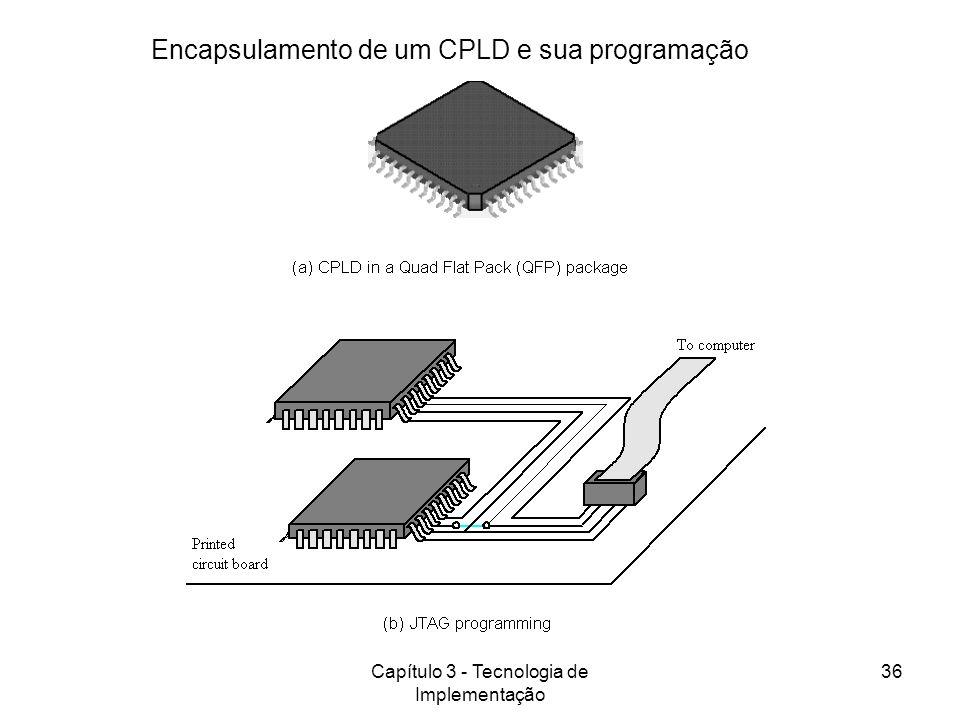Encapsulamento de um CPLD e sua programação