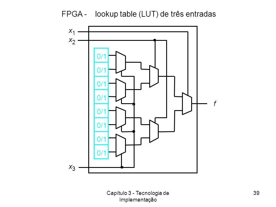 FPGA - lookup table (LUT) de três entradas